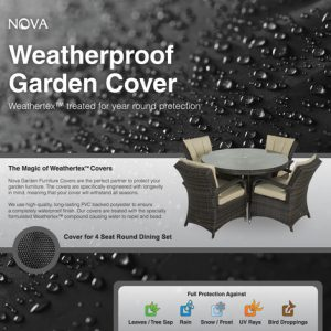 NOVA 4 SEAT ROUND DINING SET FURNITURE COVER